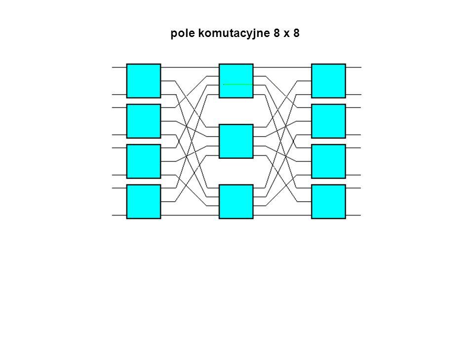 pole komutacyjne 8 x 8