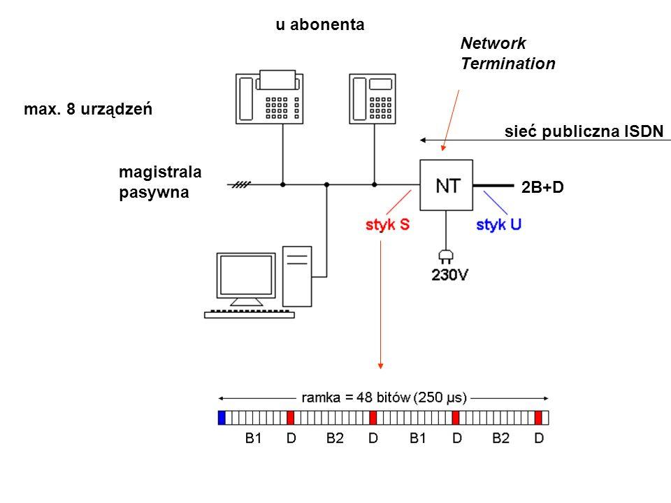 u abonenta Network Termination max. 8 urządzeń sieć publiczna ISDN magistrala pasywna 2B+D