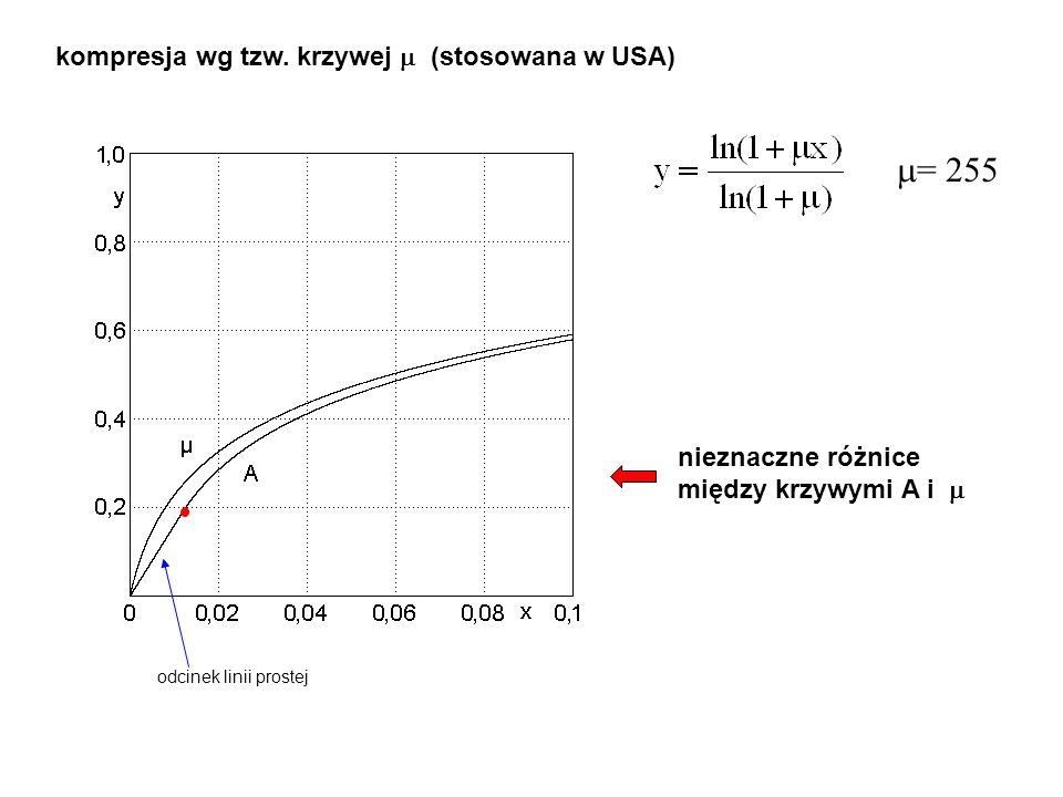 = 255 kompresja wg tzw. krzywej  (stosowana w USA)