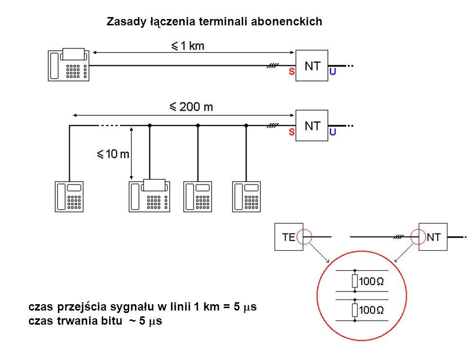 Zasady łączenia terminali abonenckich