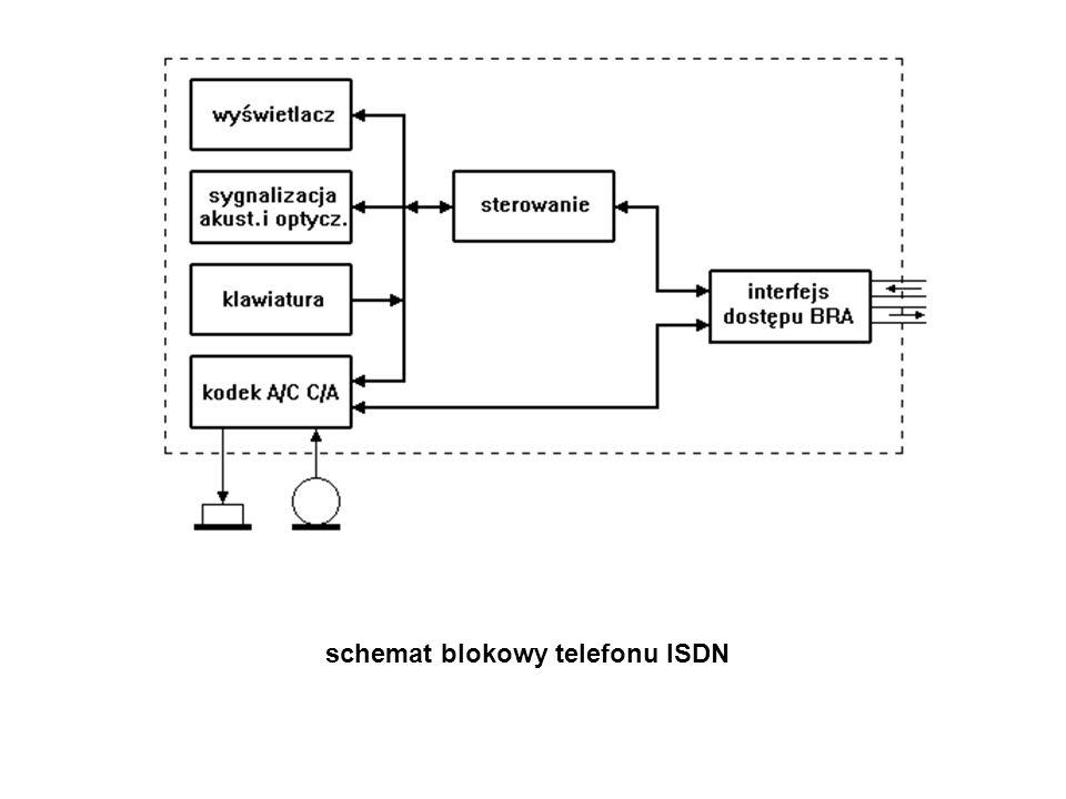 schemat blokowy telefonu ISDN