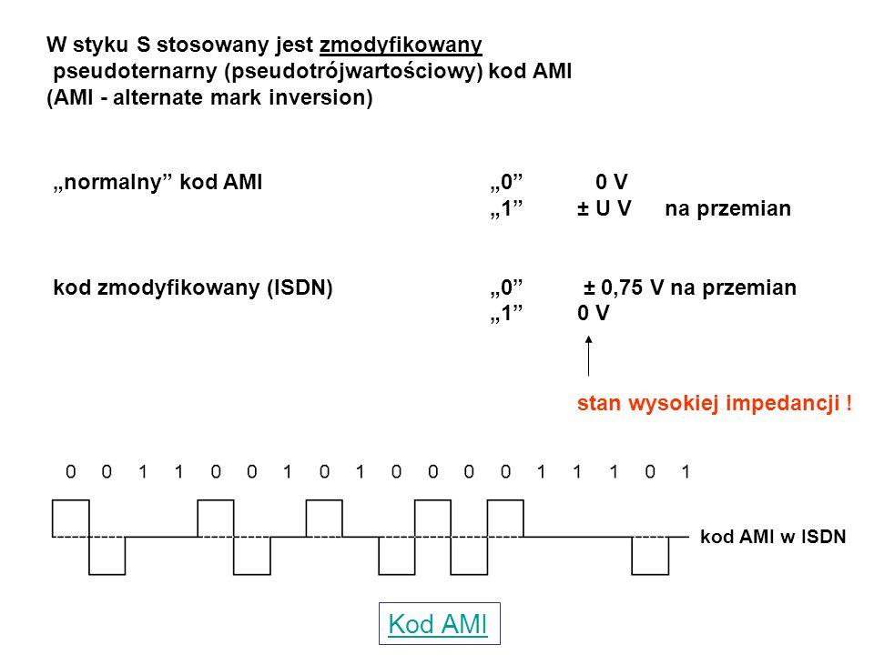 Kod AMI W styku S stosowany jest zmodyfikowany