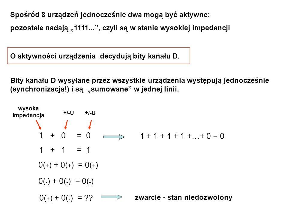1 + 0 = 0 1 + 1 + 1 + 1 +…+ 0 = 0 1 + 1 = 1 0(+) + 0(+) = 0(+)