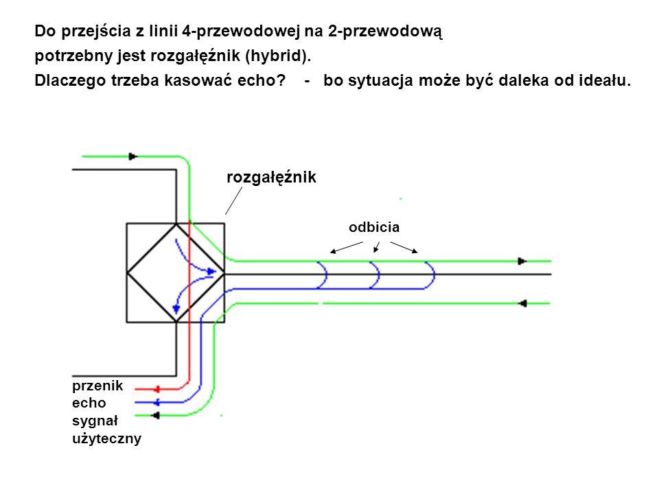 Do przejścia z linii 4-przewodowej na 2-przewodową