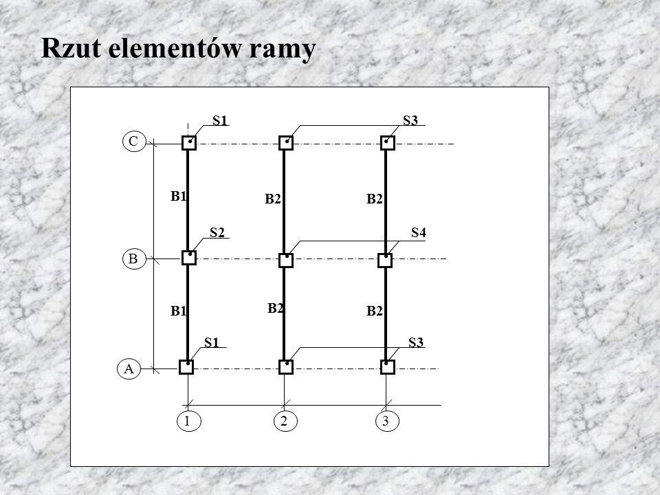 Rzut elementów ramy S2 S1 S3 S4 C B A 1 2 3 B1 B2