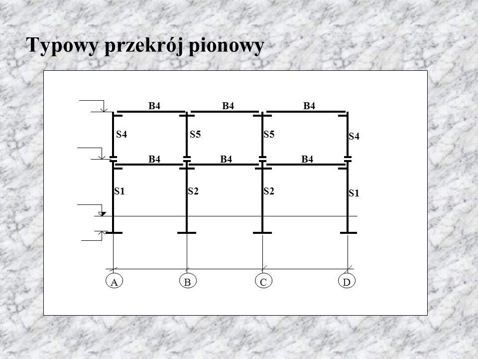 Typowy przekrój pionowy