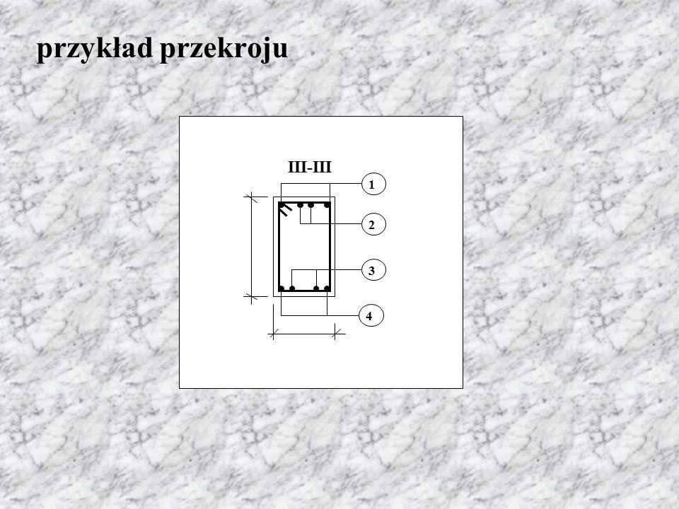 przykład przekroju 1 2 3 4 III-III