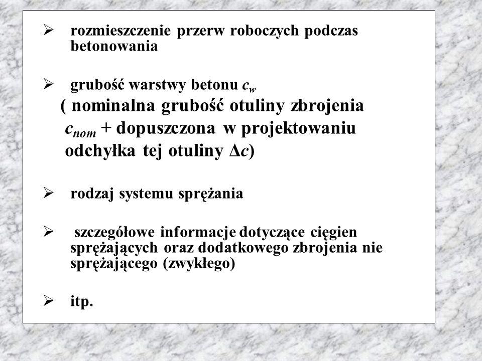 ( nominalna grubość otuliny zbrojenia