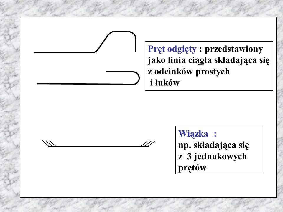 Pręt odgięty : przedstawiony jako linia ciągła składająca się z odcinków prostych