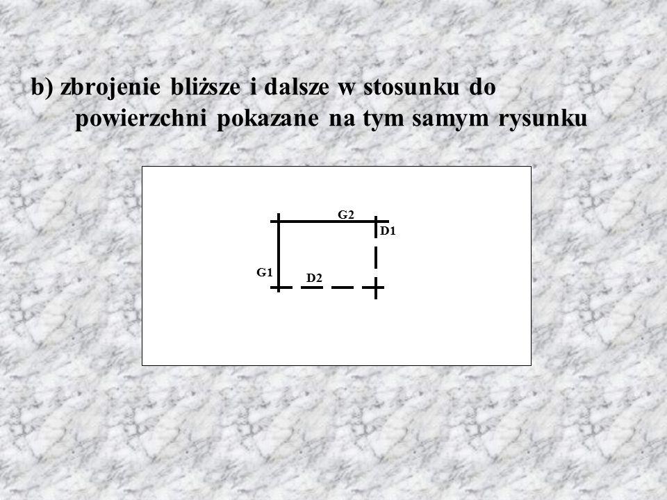 b) zbrojenie bliższe i dalsze w stosunku do powierzchni pokazane na tym samym rysunku