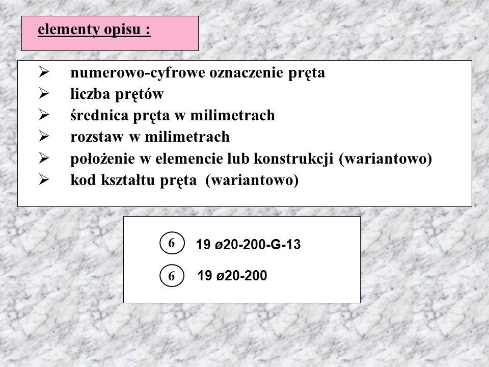 numerowo-cyfrowe oznaczenie pręta liczba prętów