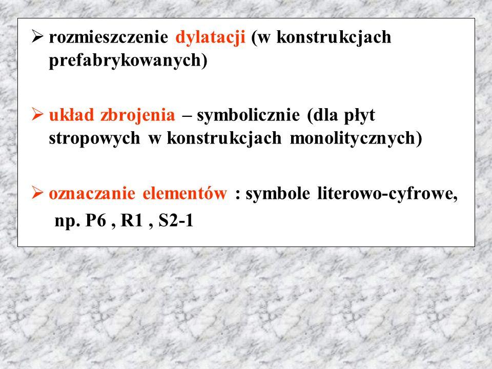 rozmieszczenie dylatacji (w konstrukcjach prefabrykowanych)