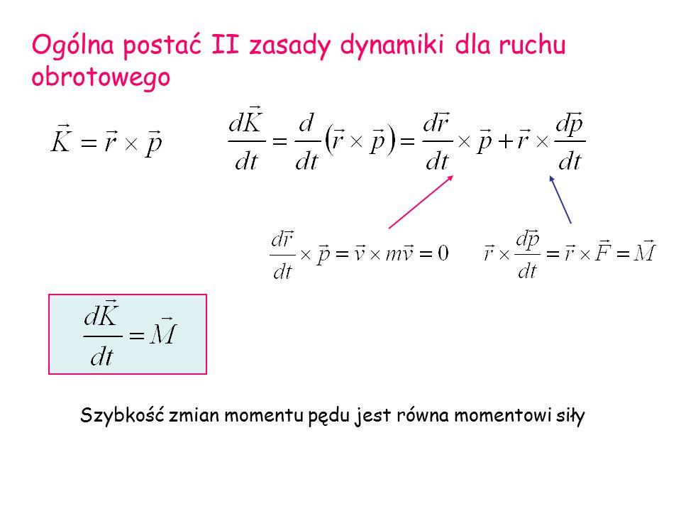 Ogólna postać II zasady dynamiki dla ruchu obrotowego