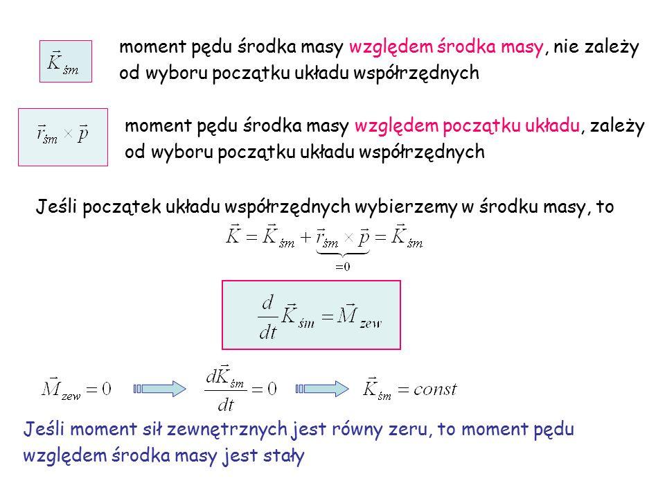 moment pędu środka masy względem środka masy, nie zależy od wyboru początku układu współrzędnych