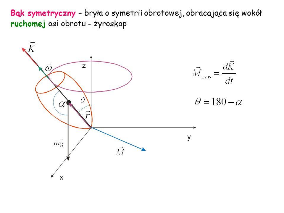 Bąk symetryczny – bryła o symetrii obrotowej, obracająca się wokół