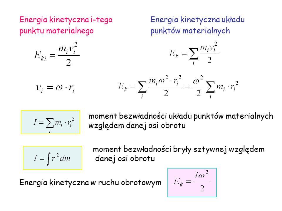 Energia kinetyczna i-tego punktu materialnego