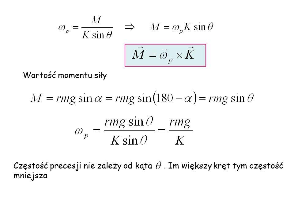 Wartość momentu siły Częstość precesji nie zależy od kąta .