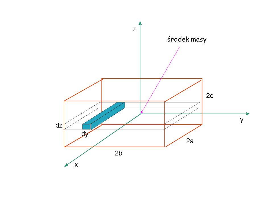 z środek masy 2c y dz dy 2a 2b x