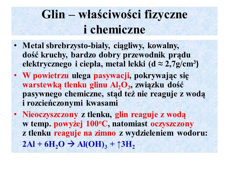 Glin – właściwości fizyczne i chemiczne