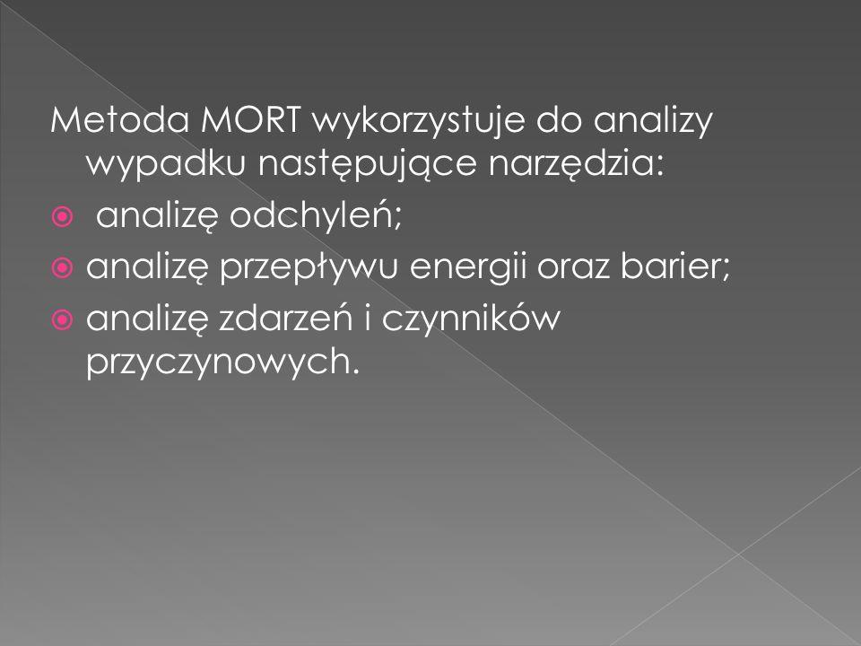 Metoda MORT wykorzystuje do analizy wypadku następujące narzędzia:
