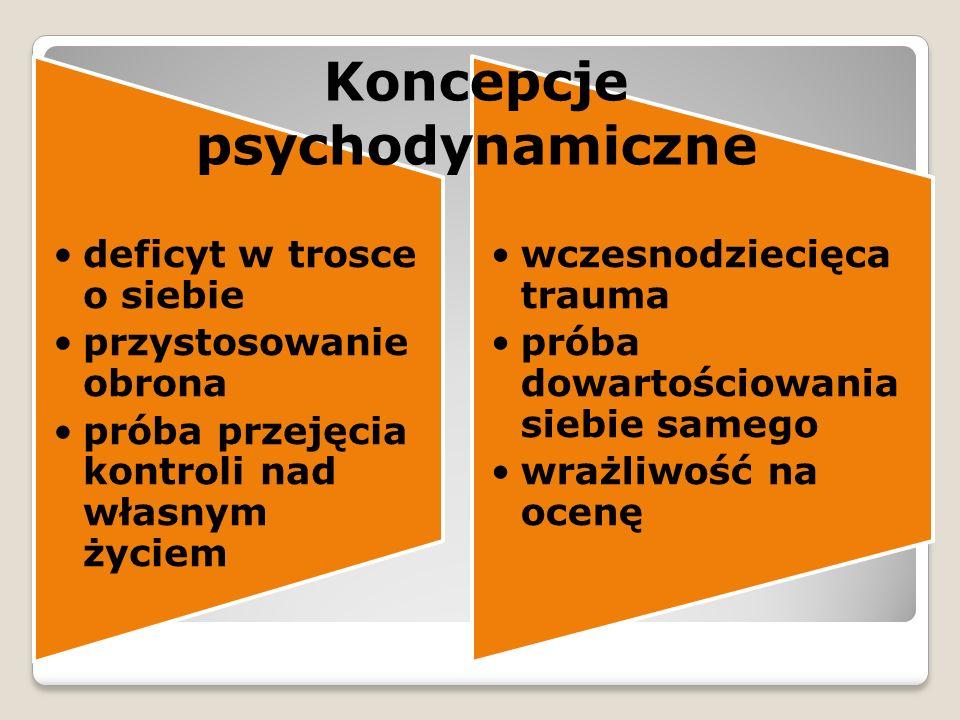 Koncepcje psychodynamiczne
