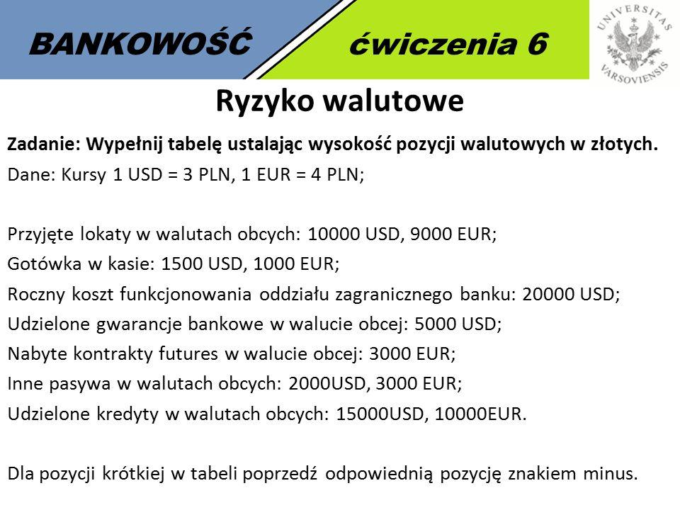 Ryzyko walutowe BANKOWOŚĆ ćwiczenia 6