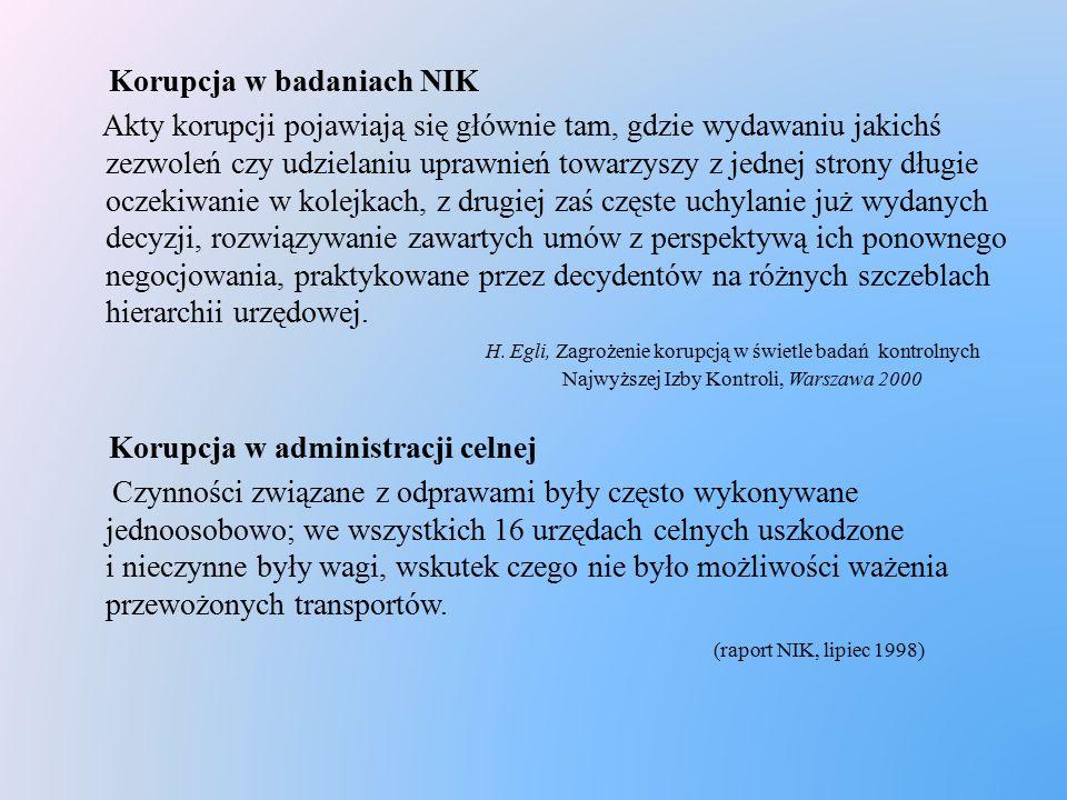 Korupcja w badaniach NIK