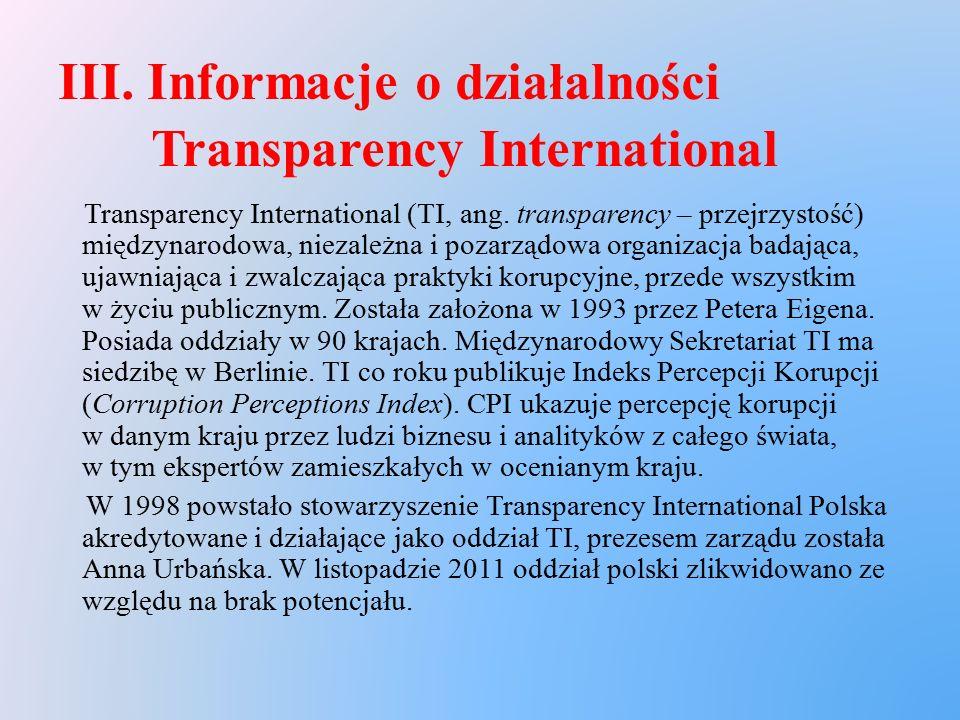 III. Informacje o działalności Transparency International