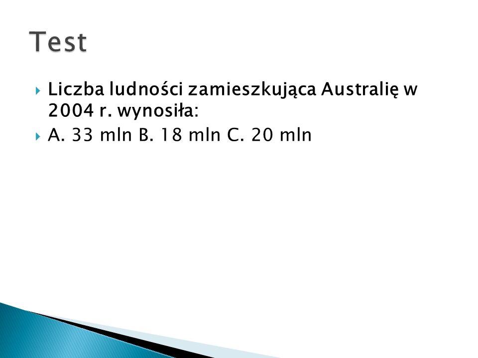 Test Liczba ludności zamieszkująca Australię w 2004 r. wynosiła: