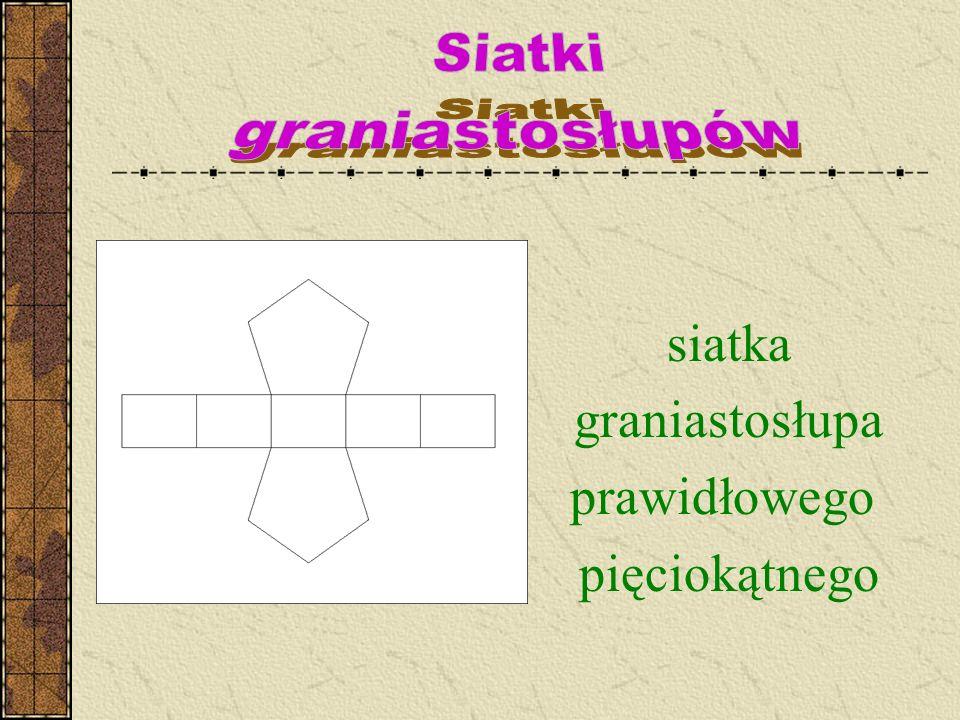 siatka graniastosłupa prawidłowego pięciokątnego Siatki