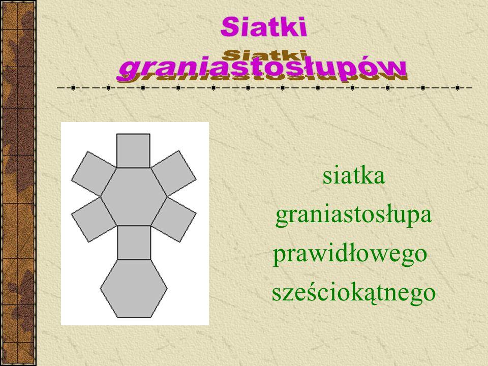siatka graniastosłupa prawidłowego sześciokątnego Siatki