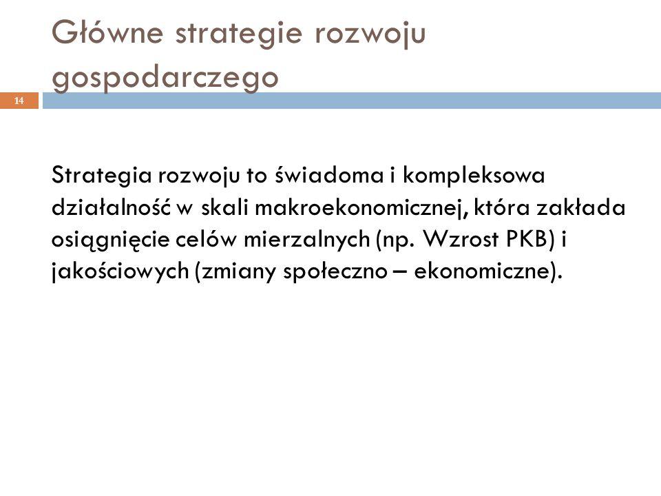 Główne strategie rozwoju gospodarczego