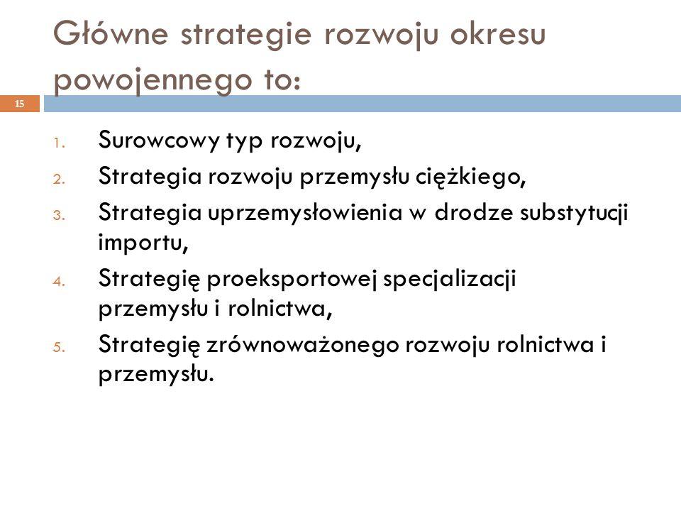 Główne strategie rozwoju okresu powojennego to: