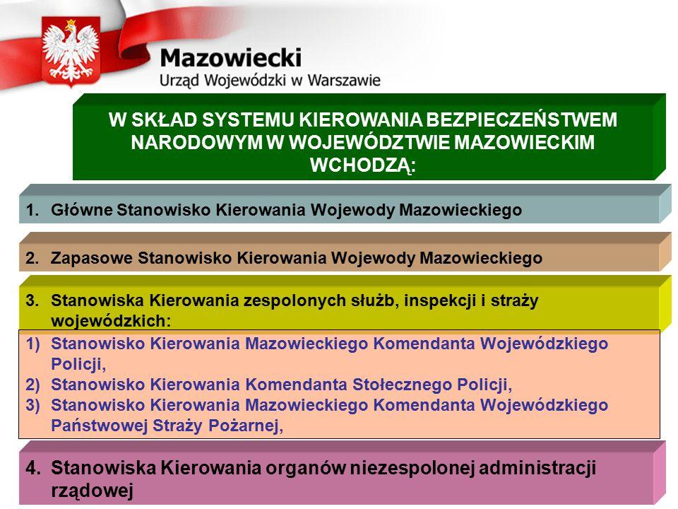 Stanowiska Kierowania organów niezespolonej administracji rządowej