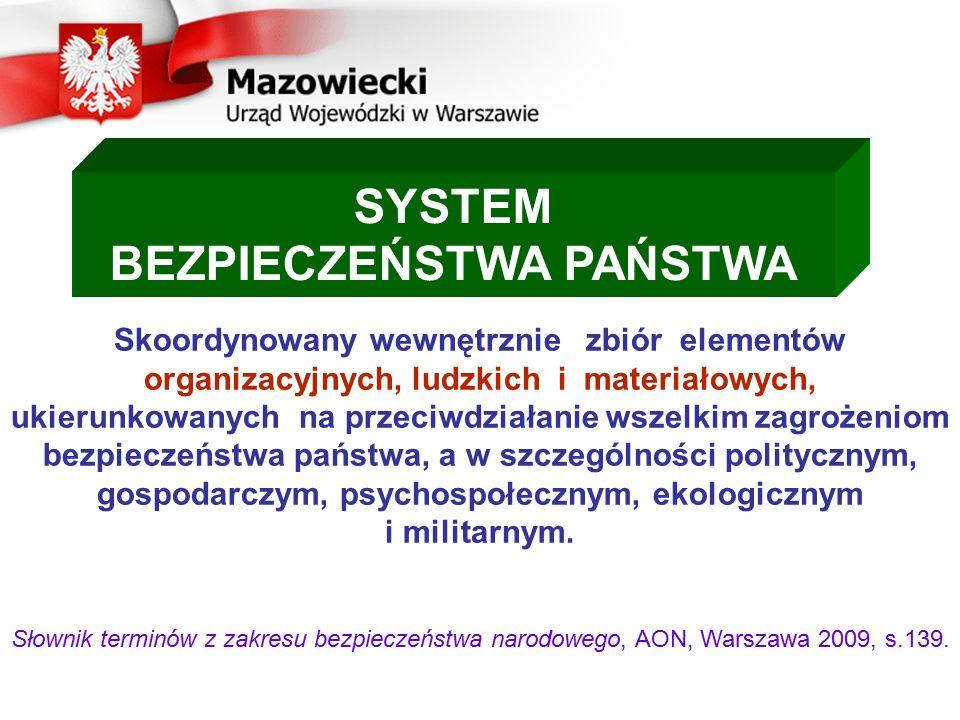 SYSTEM BEZPIECZEŃSTWA PAŃSTWA