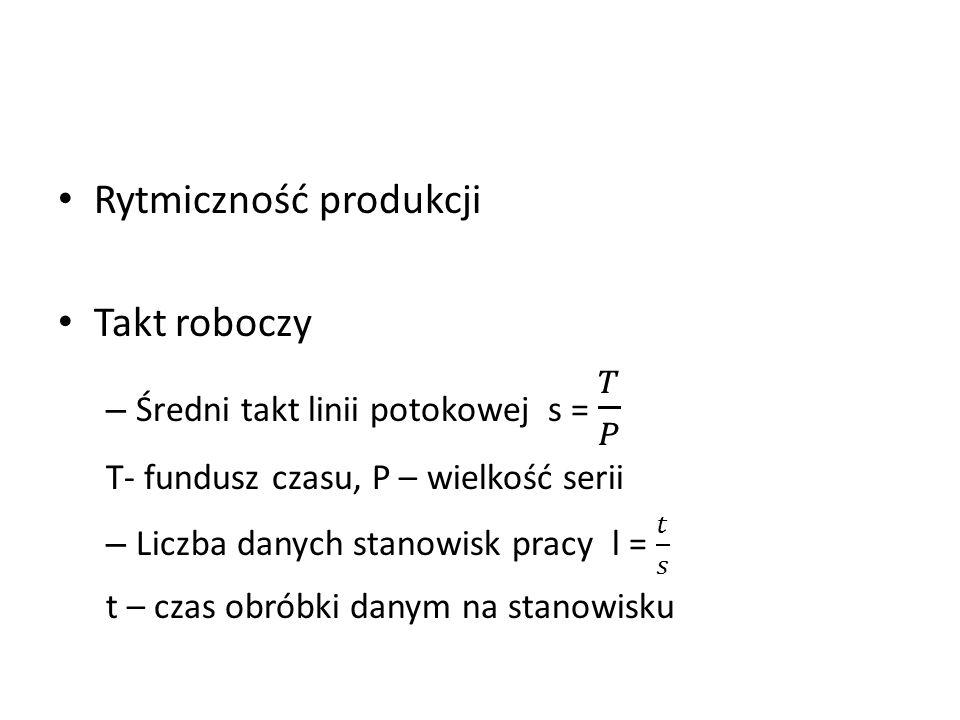 Rytmiczność produkcji Takt roboczy