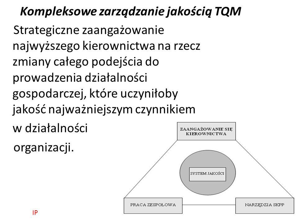 Kompleksowe zarządzanie jakością TQM