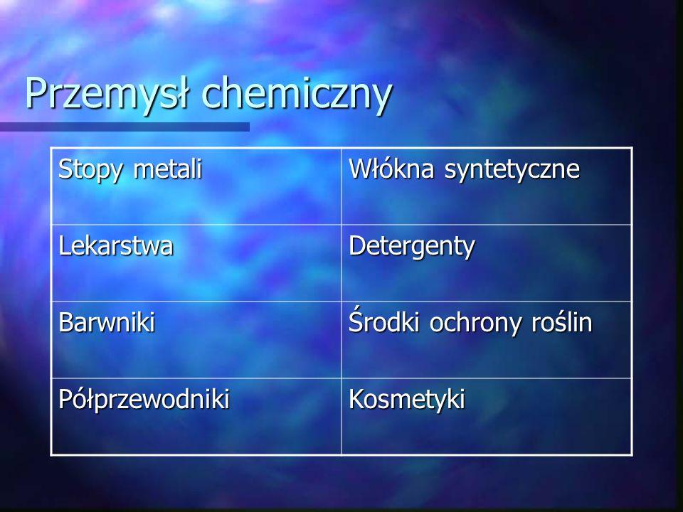 Przemysł chemiczny Stopy metali Włókna syntetyczne Lekarstwa