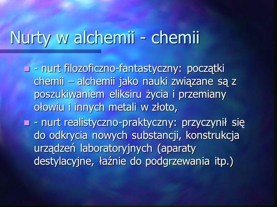 Nurty w alchemii - chemii