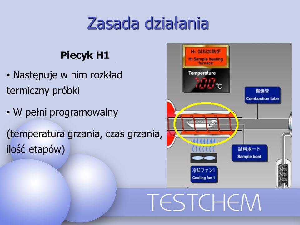 Zasada działania Piecyk H1 Następuje w nim rozkład termiczny próbki