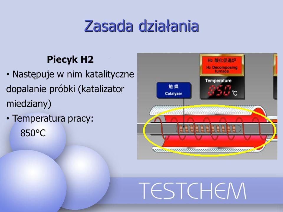 Zasada działania Piecyk H2