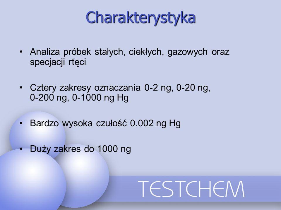 Charakterystyka Analiza próbek stałych, ciekłych, gazowych oraz specjacji rtęci.