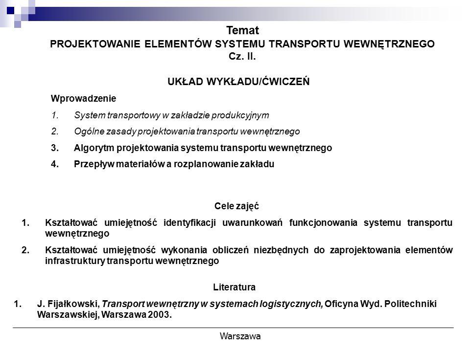 Temat PROJEKTOWANIE ELEMENTÓW SYSTEMU TRANSPORTU WEWNĘTRZNEGO Cz. II.