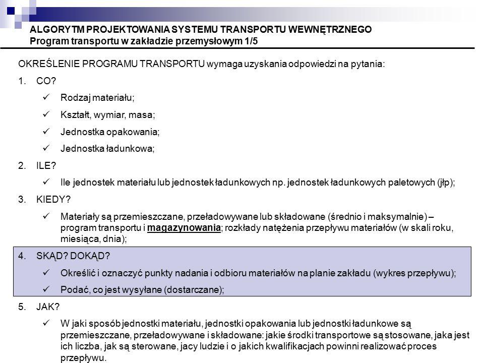ALGORYTM PROJEKTOWANIA SYSTEMU TRANSPORTU WEWNĘTRZNEGO Program transportu w zakładzie przemysłowym 1/5