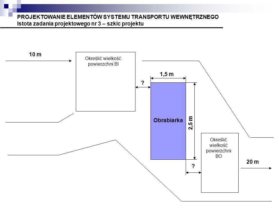 PROJEKTOWANIE ELEMENTÓW SYSTEMU TRANSPORTU WEWNĘTRZNEGO Istota zadania projektowego nr 3 – szkic projektu