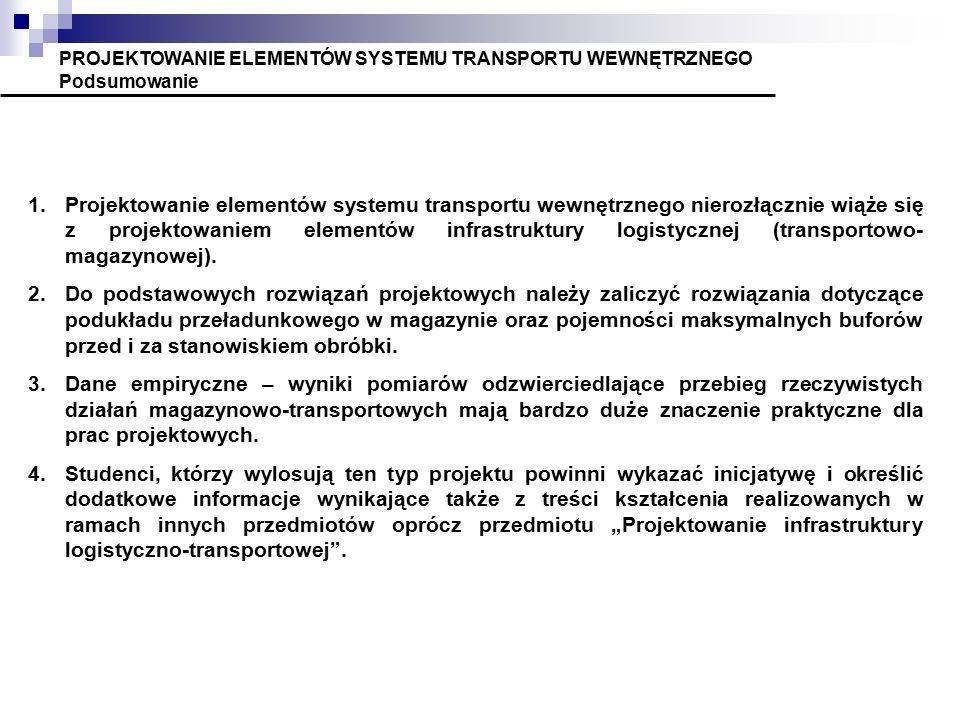 PROJEKTOWANIE ELEMENTÓW SYSTEMU TRANSPORTU WEWNĘTRZNEGO Podsumowanie