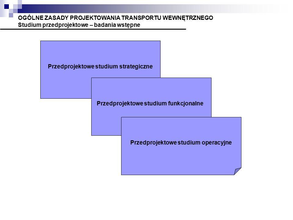 Przedprojektowe studium strategiczne