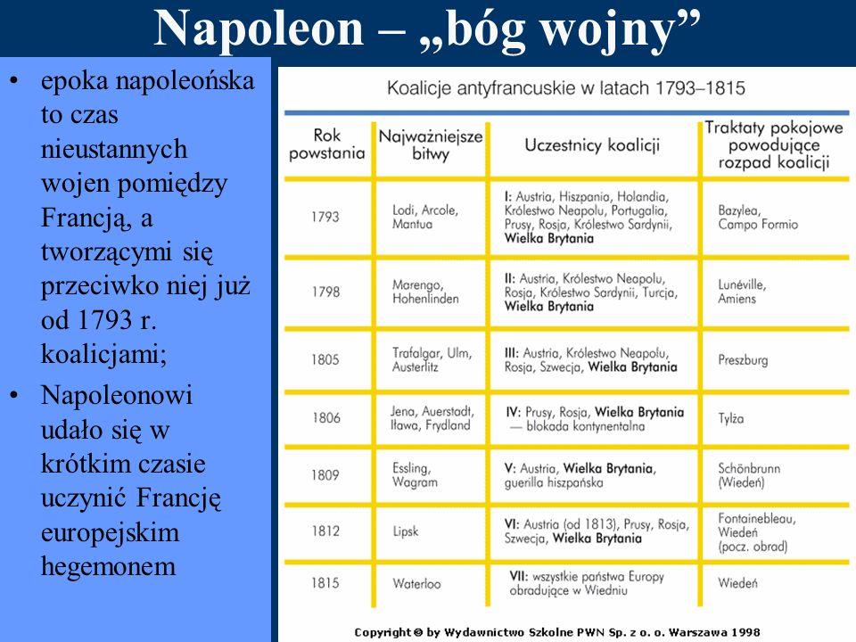"""Napoleon – """"bóg wojny epoka napoleońska to czas nieustannych wojen pomiędzy Francją, a tworzącymi się przeciwko niej już od 1793 r. koalicjami;"""
