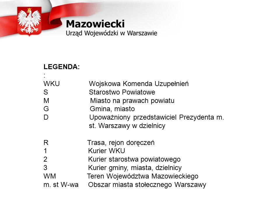 LEGENDA: : WKU Wojskowa Komenda Uzupełnień. S Starostwo Powiatowe.