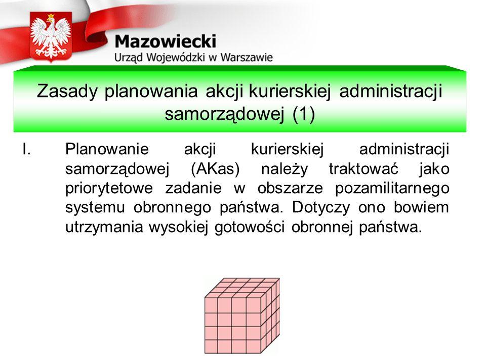 Zasady planowania akcji kurierskiej administracji samorządowej (1)
